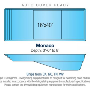Rectangle Pool Design - Monaco | Paradise Pools